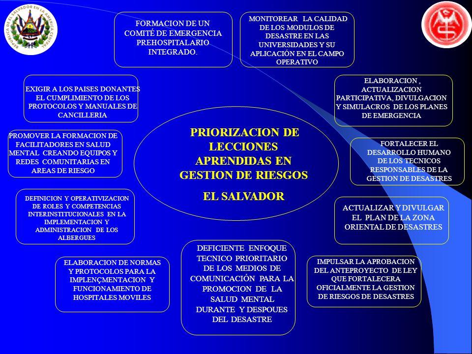 PRIORIZACION DE LECCIONES APRENDIDAS EN GESTION DE RIESGOS