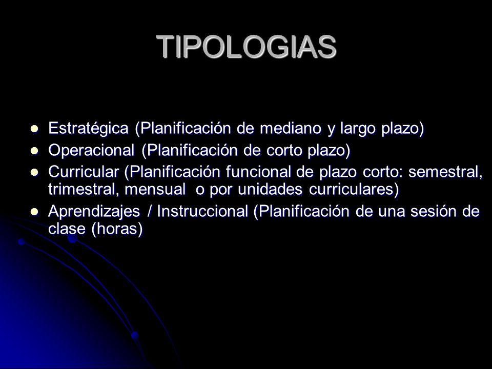 TIPOLOGIAS Estratégica (Planificación de mediano y largo plazo)