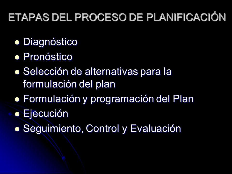 ETAPAS DEL PROCESO DE PLANIFICACIÓN