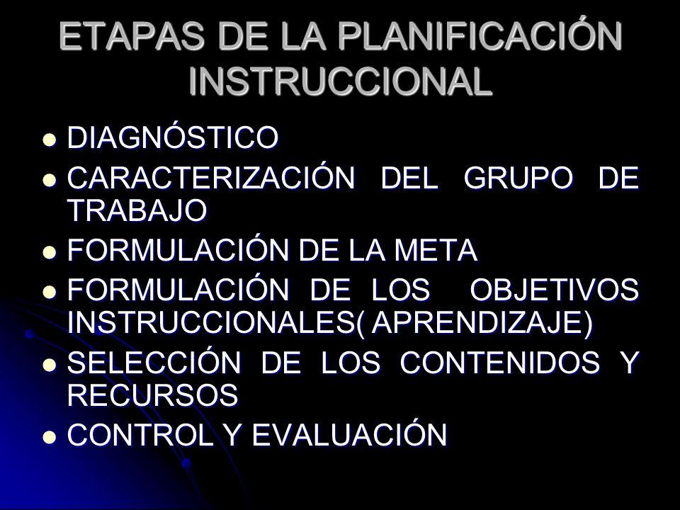 ETAPAS DE LA PLANIFICACIÓN INSTRUCCIONAL