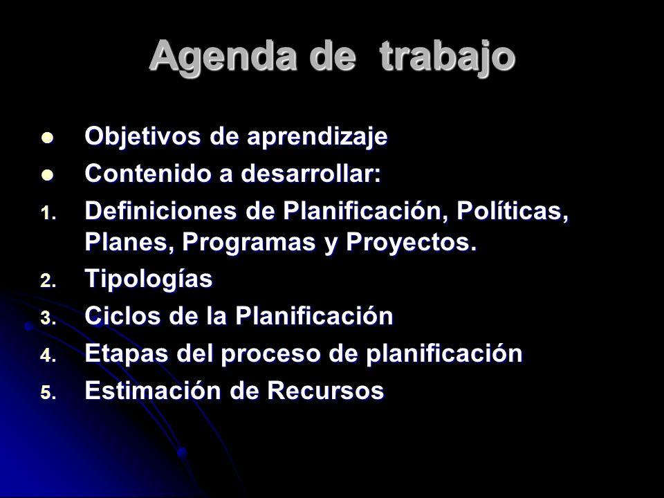 Agenda de trabajo Objetivos de aprendizaje Contenido a desarrollar: