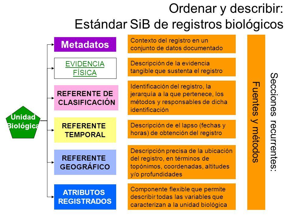 Ordenar y describir: Estándar SiB de registros biológicos