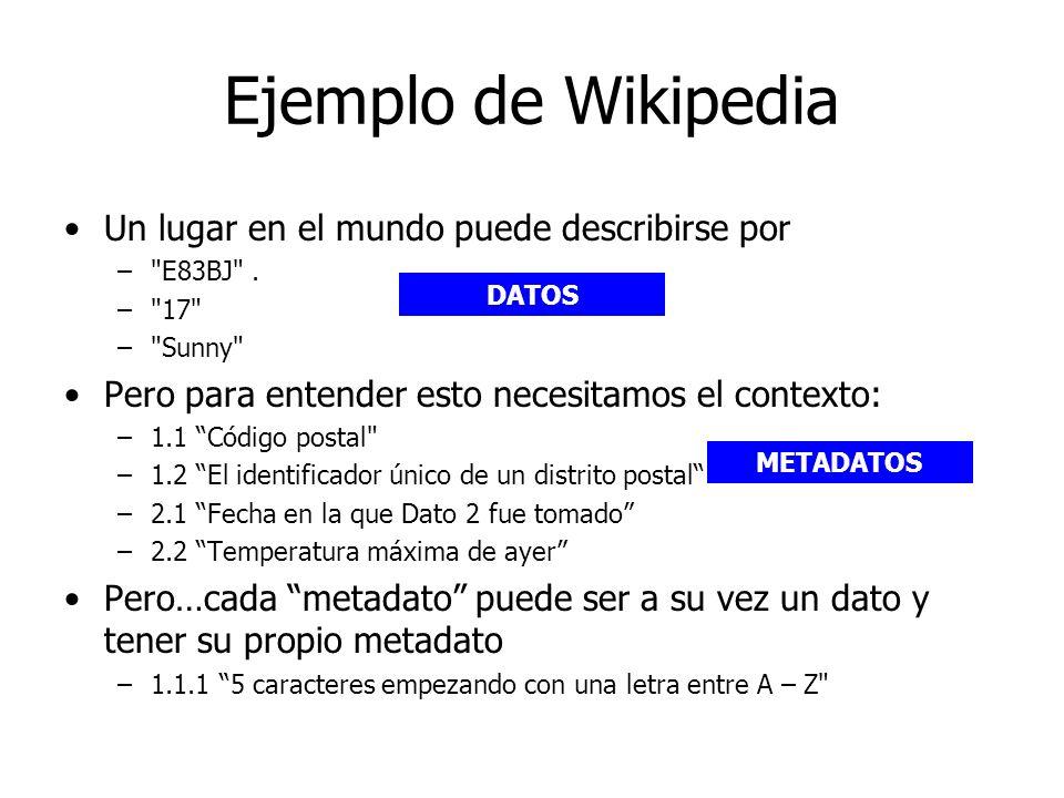 Ejemplo de Wikipedia Un lugar en el mundo puede describirse por