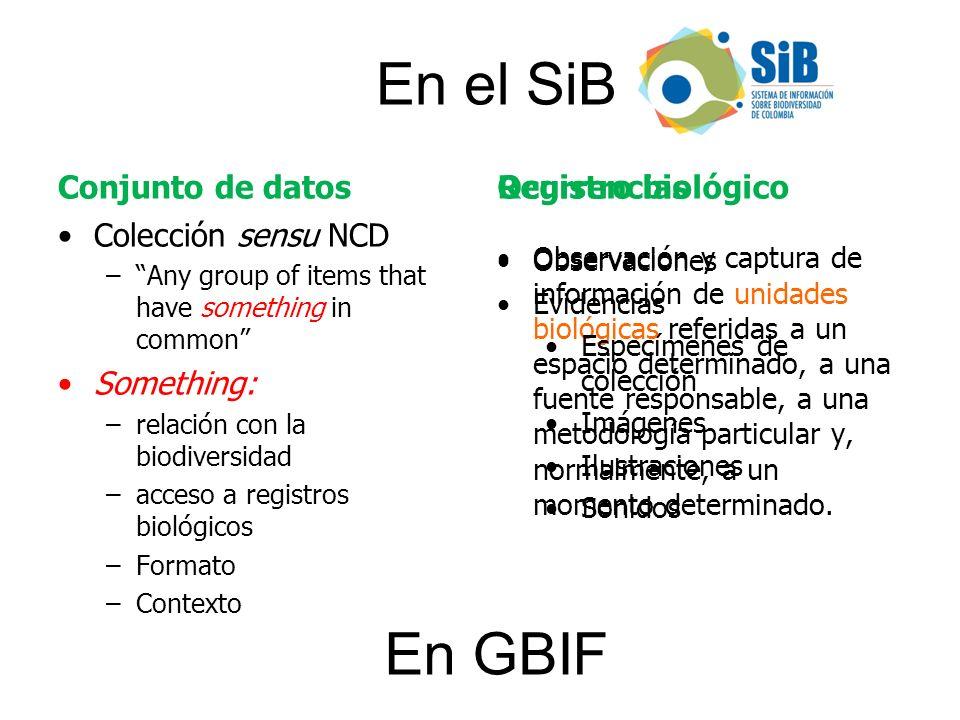 En el SiB En GBIF Conjunto de datos Registro biológico Ocurrencias