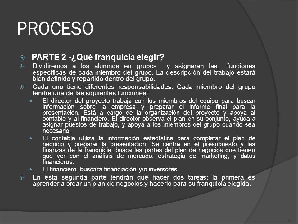 PROCESO PARTE 2 -¿Qué franquicia elegir