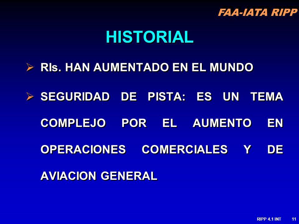 HISTORIAL RIs. HAN AUMENTADO EN EL MUNDO