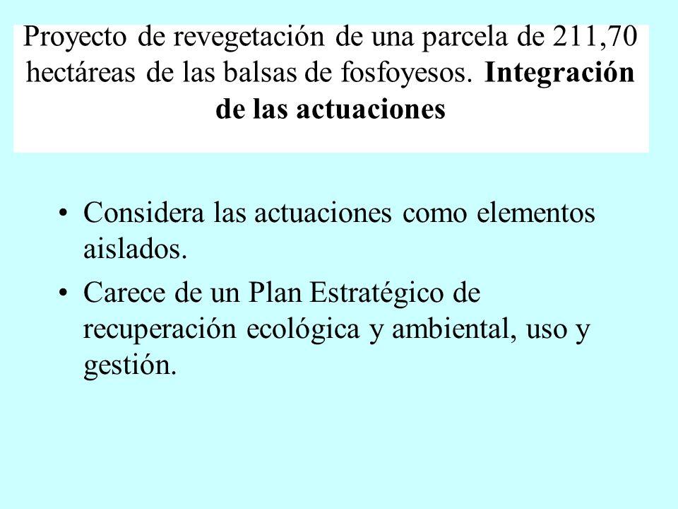 Proyecto de revegetación de una parcela de 211,70 hectáreas de las balsas de fosfoyesos. Integración de las actuaciones