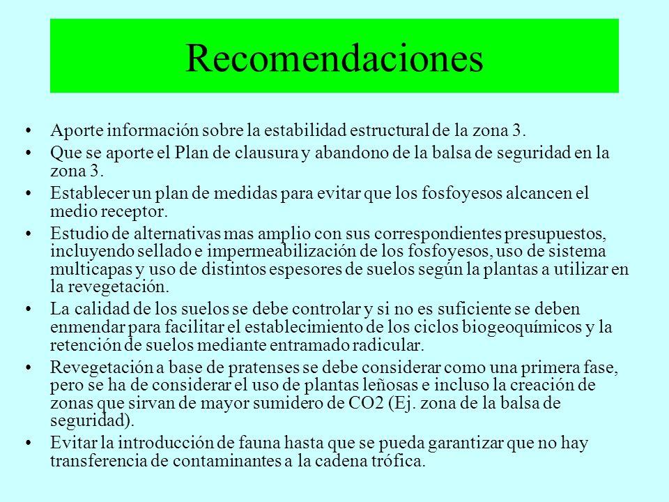 Recomendaciones Aporte información sobre la estabilidad estructural de la zona 3.