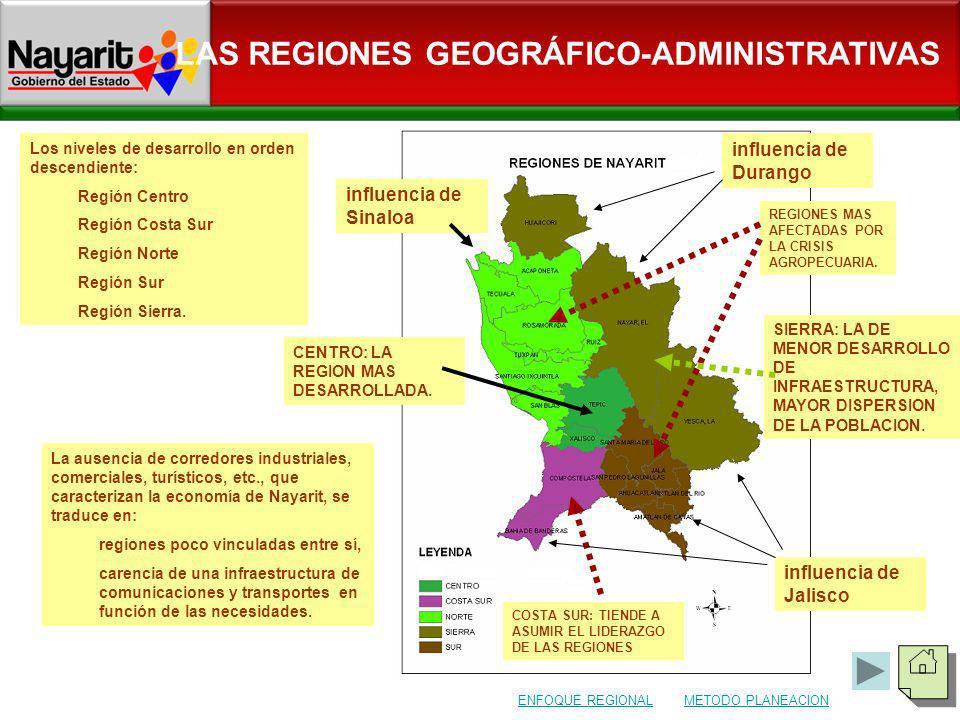 LAS REGIONES GEOGRÁFICO-ADMINISTRATIVAS