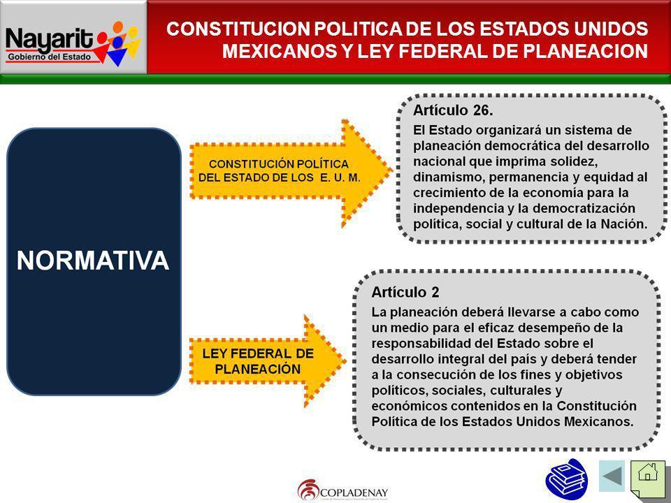 CONSTITUCION POLITICA DE LOS ESTADOS UNIDOS MEXICANOS Y LEY FEDERAL DE PLANEACION