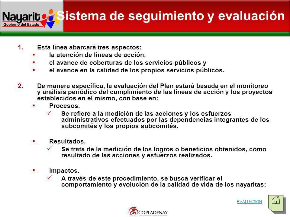 Sistema de seguimiento y evaluación