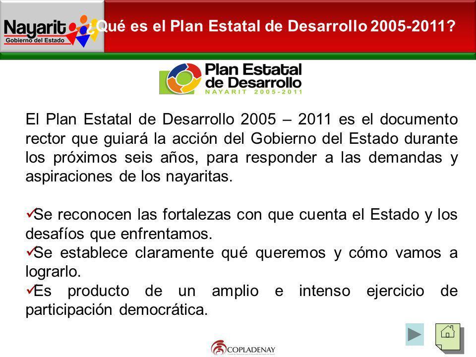¿Qué es el Plan Estatal de Desarrollo 2005-2011