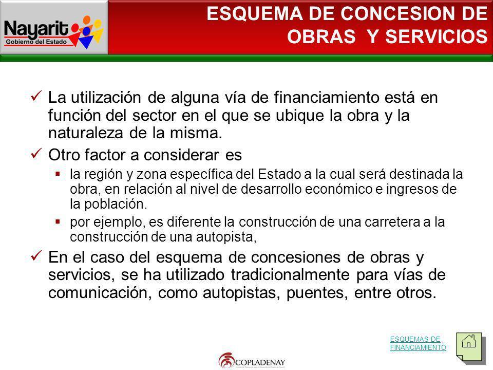 ESQUEMA DE CONCESION DE OBRAS Y SERVICIOS