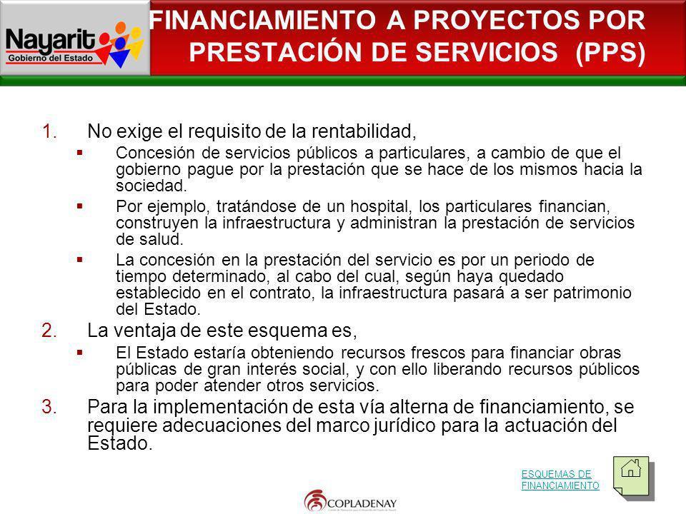 FINANCIAMIENTO A PROYECTOS POR PRESTACIÓN DE SERVICIOS (PPS)