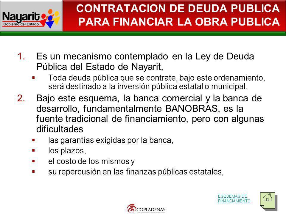 CONTRATACION DE DEUDA PUBLICA PARA FINANCIAR LA OBRA PUBLICA