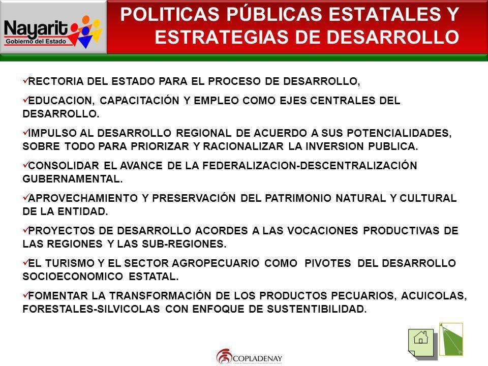 POLITICAS PÚBLICAS ESTATALES Y ESTRATEGIAS DE DESARROLLO