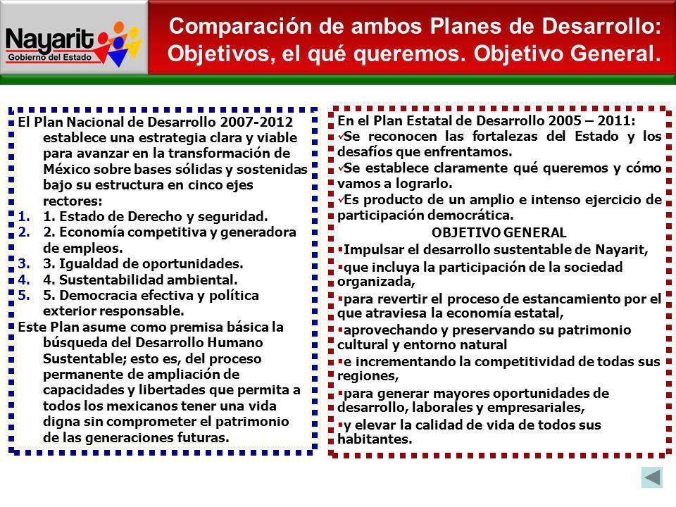 Comparación de ambos Planes de Desarrollo: Objetivos, el qué queremos