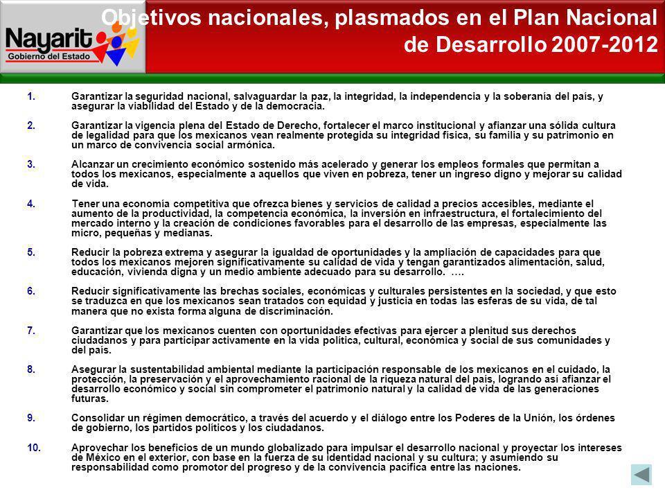 Objetivos nacionales, plasmados en el Plan Nacional de Desarrollo 2007-2012