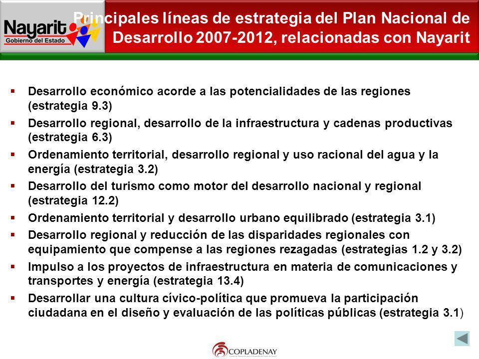 Principales líneas de estrategia del Plan Nacional de Desarrollo 2007-2012, relacionadas con Nayarit