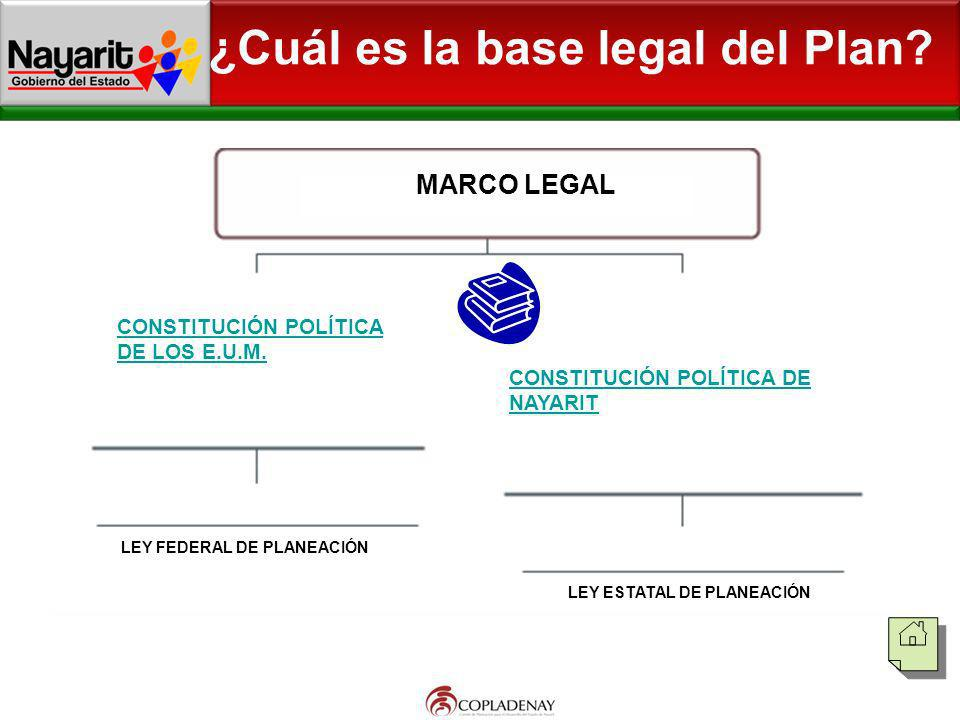 ¿Cuál es la base legal del Plan