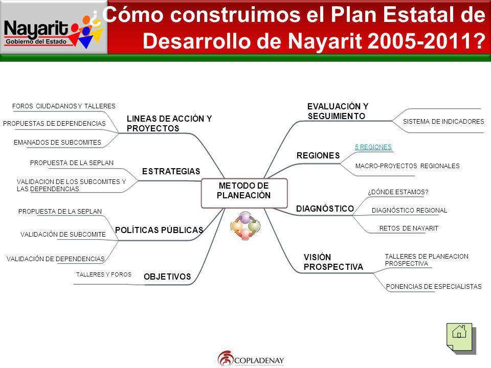 ¿Cómo construimos el Plan Estatal de Desarrollo de Nayarit 2005-2011