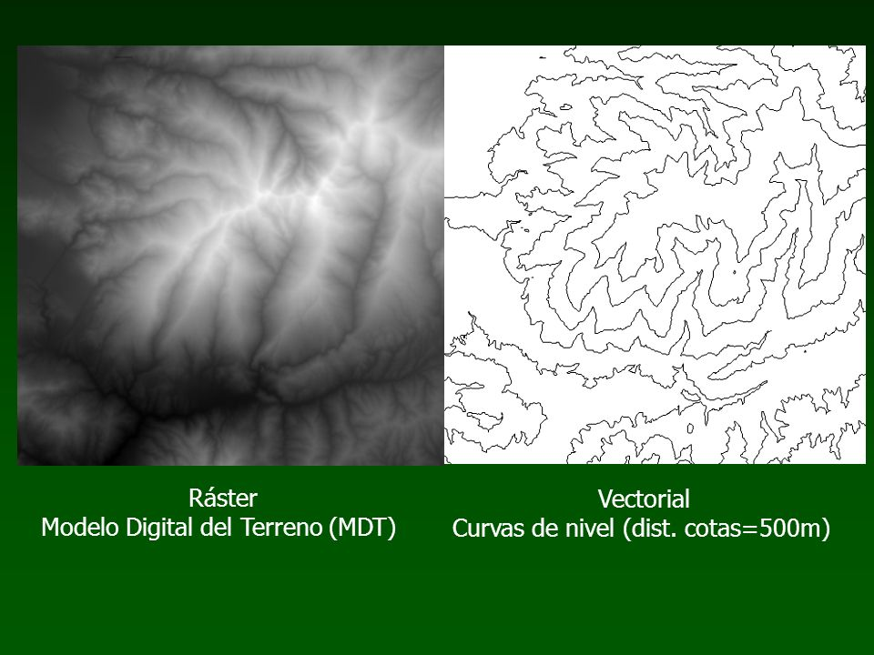 Modelo Digital del Terreno (MDT) Vectorial