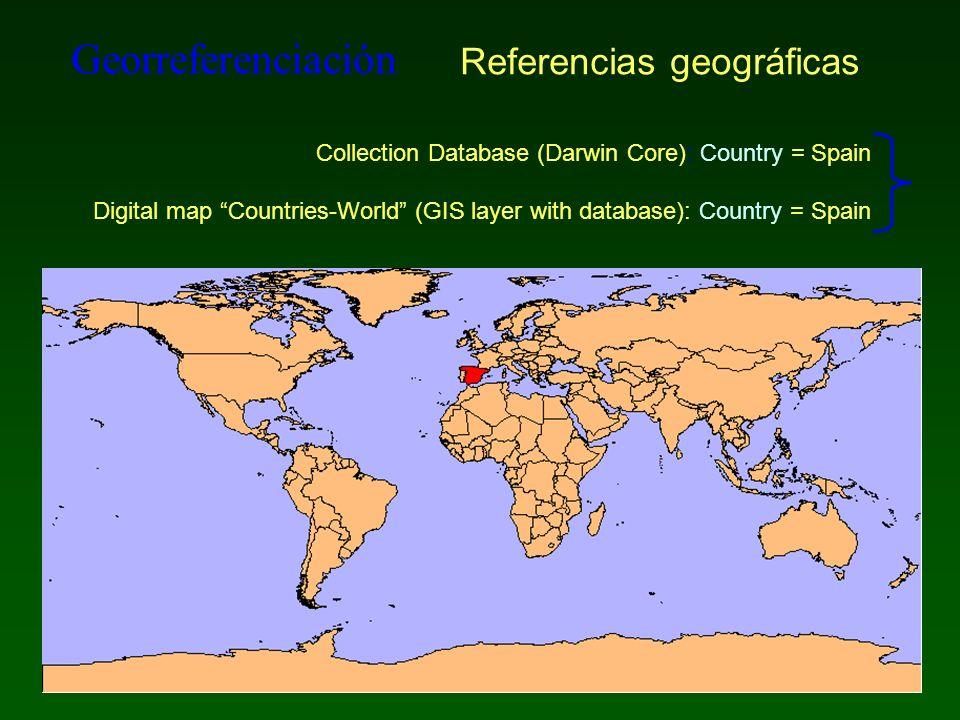 Georreferenciación Referencias geográficas