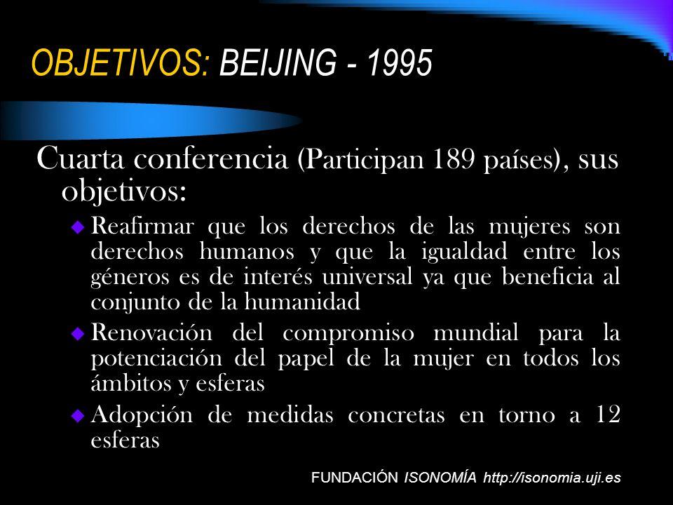 OBJETIVOS: BEIJING - 1995 Cuarta conferencia (Participan 189 países), sus objetivos: