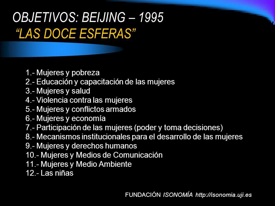 OBJETIVOS: BEIJING – 1995 LAS DOCE ESFERAS