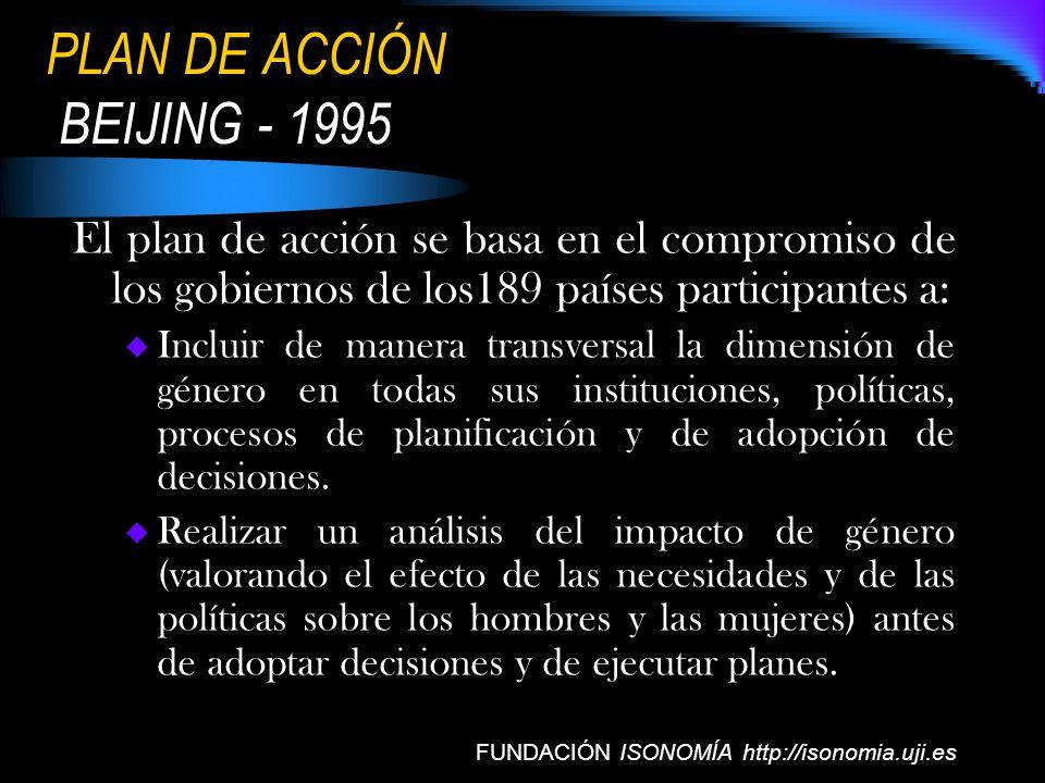 PLAN DE ACCIÓN BEIJING - 1995
