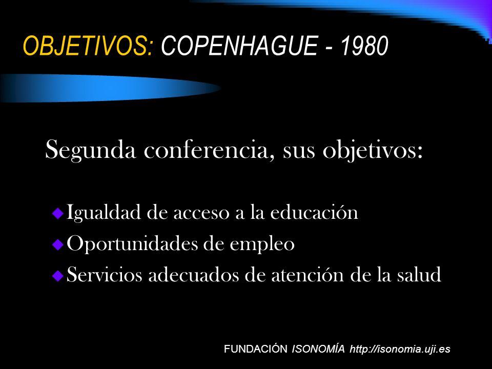 OBJETIVOS: COPENHAGUE - 1980