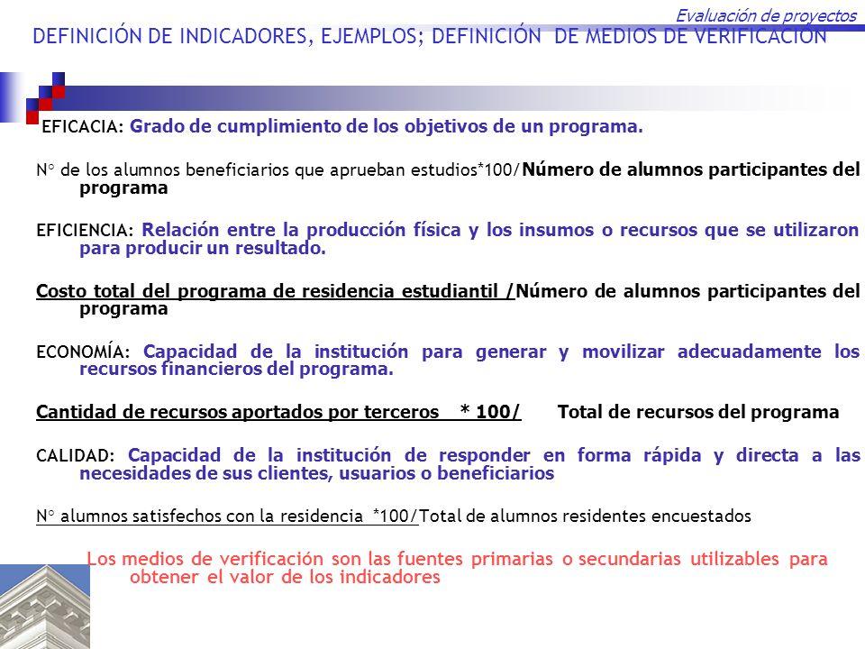 DEFINICIÓN DE INDICADORES, EJEMPLOS; DEFINICIÓN DE MEDIOS DE VERIFICACIÓN