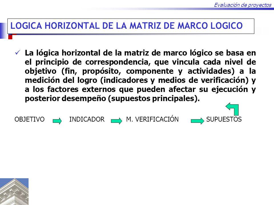 LOGICA HORIZONTAL DE LA MATRIZ DE MARCO LOGICO