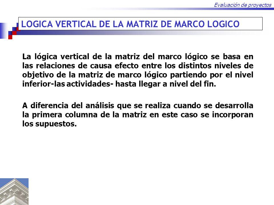 LOGICA VERTICAL DE LA MATRIZ DE MARCO LOGICO