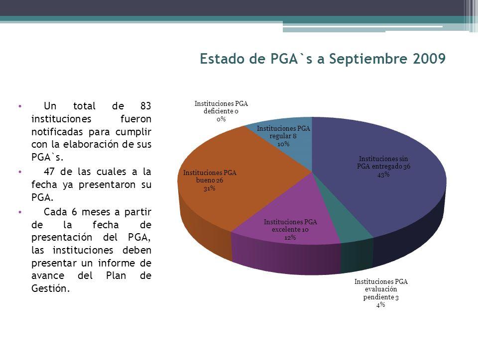 Un total de 83 instituciones fueron notificadas para cumplir con la elaboración de sus PGA`s.