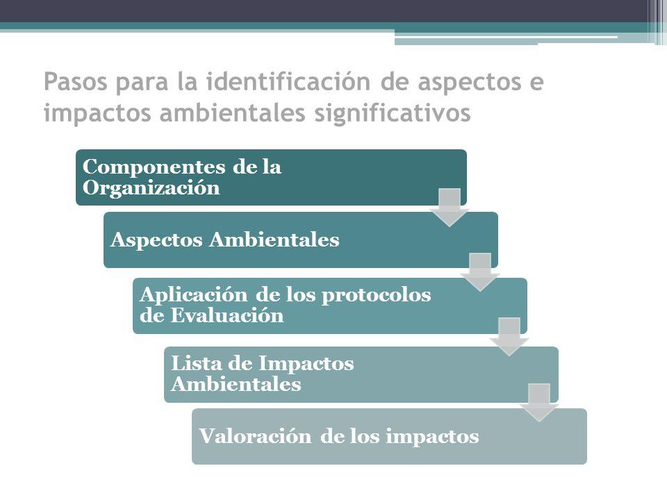 Pasos para la identificación de aspectos e impactos ambientales significativos