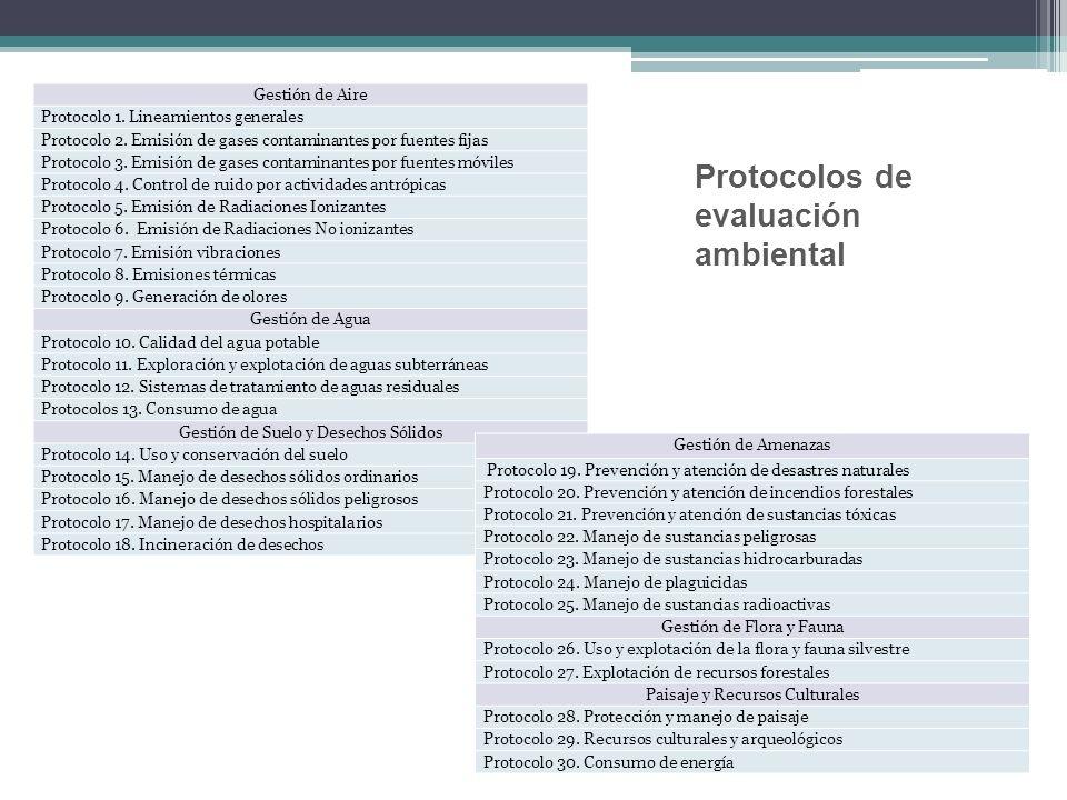 Protocolos de evaluación ambiental Gestión de Aire
