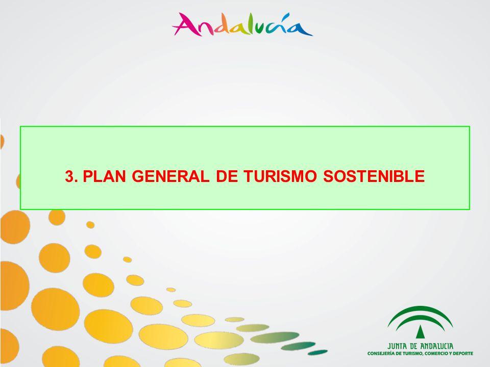 3. PLAN GENERAL DE TURISMO SOSTENIBLE