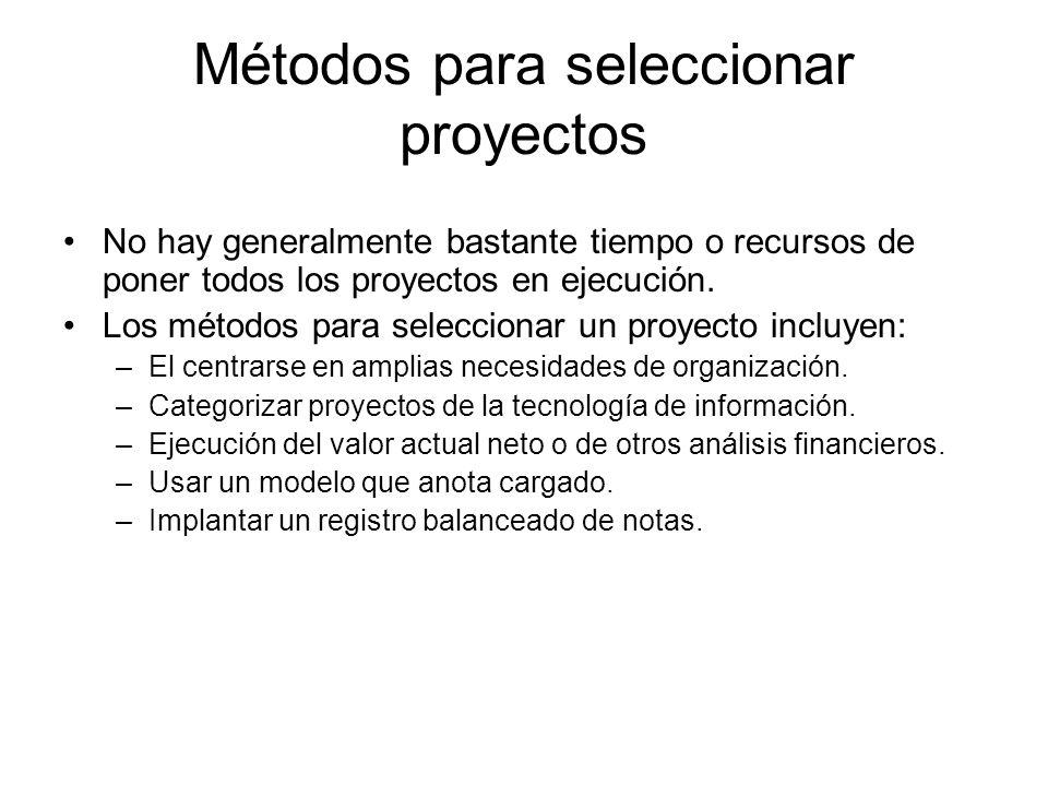 Métodos para seleccionar proyectos