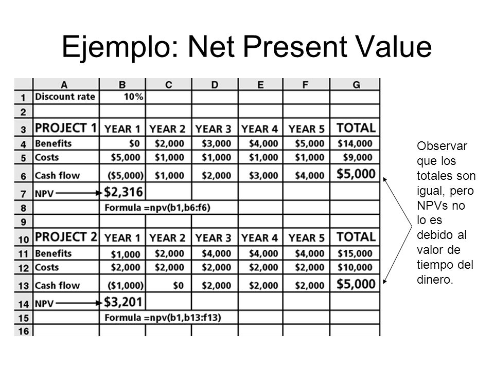 Ejemplo: Net Present Value