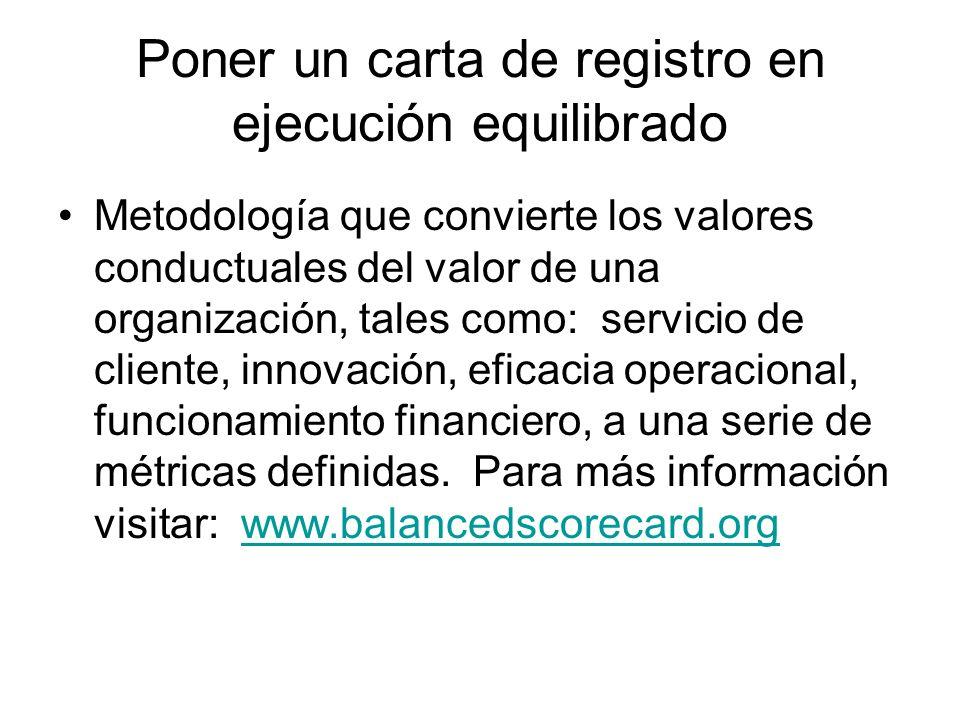Poner un carta de registro en ejecución equilibrado