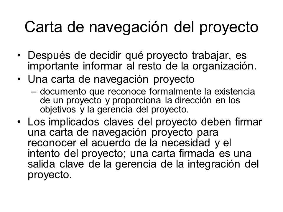 Carta de navegación del proyecto