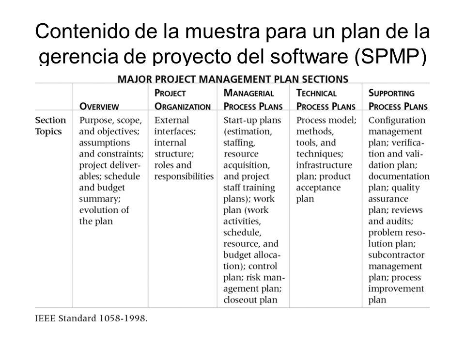 Contenido de la muestra para un plan de la gerencia de proyecto del software (SPMP)