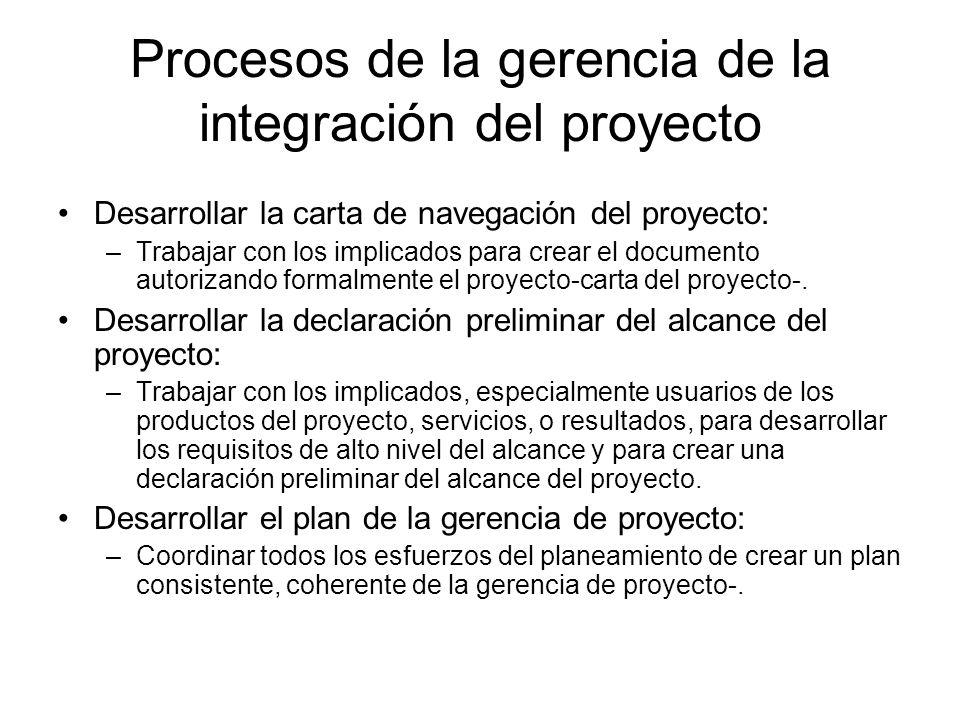 Procesos de la gerencia de la integración del proyecto