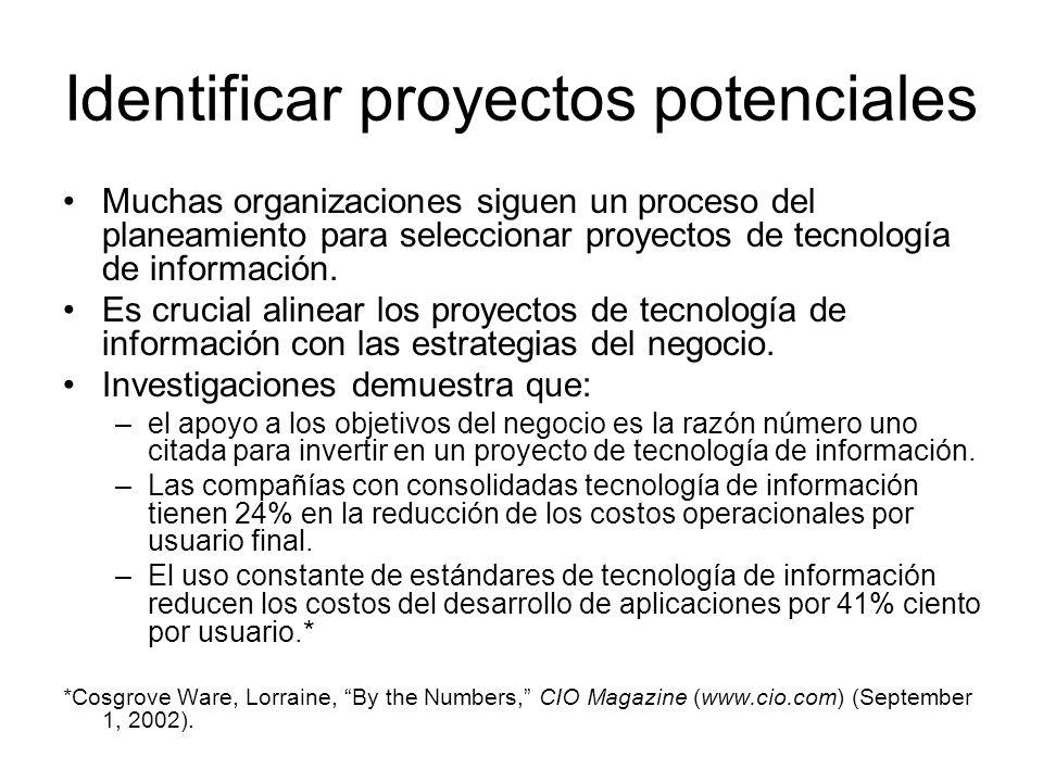 Identificar proyectos potenciales