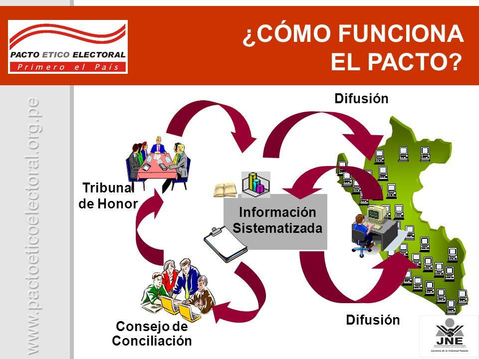 Consejo de Conciliación
