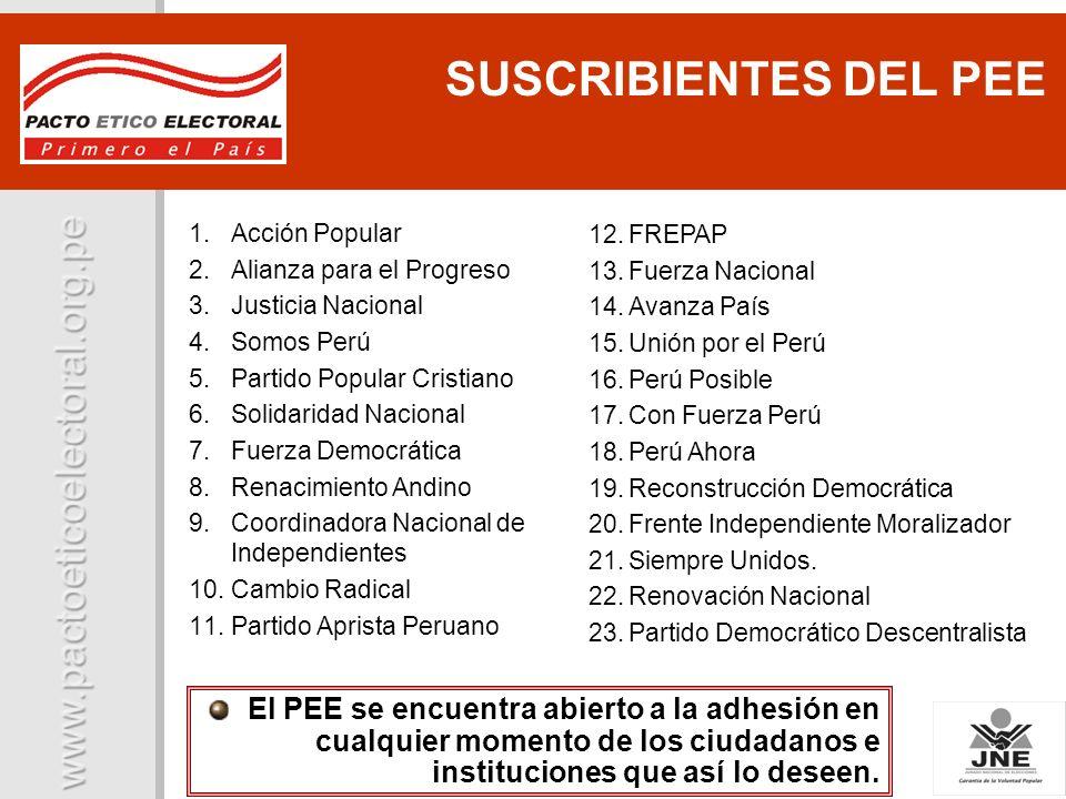 SUSCRIBIENTES DEL PEE Acción Popular. Alianza para el Progreso. Justicia Nacional. Somos Perú. Partido Popular Cristiano.