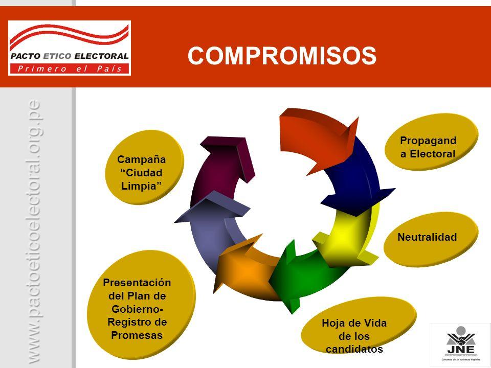 COMPROMISOS COMPROMISO DEL PACTO Propaganda Electoral