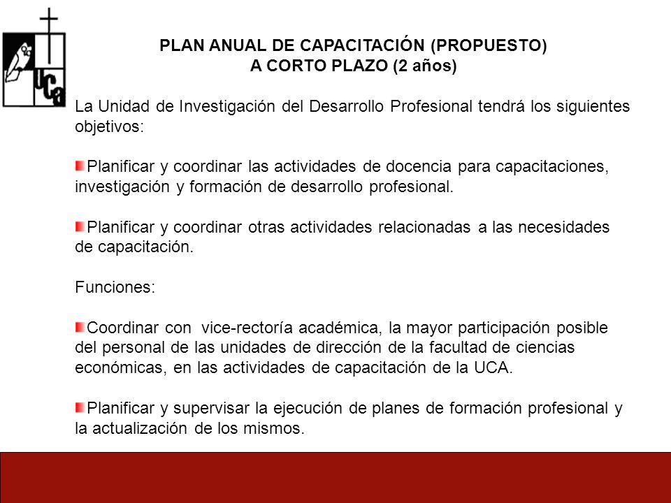 PLAN ANUAL DE CAPACITACIÓN (PROPUESTO)