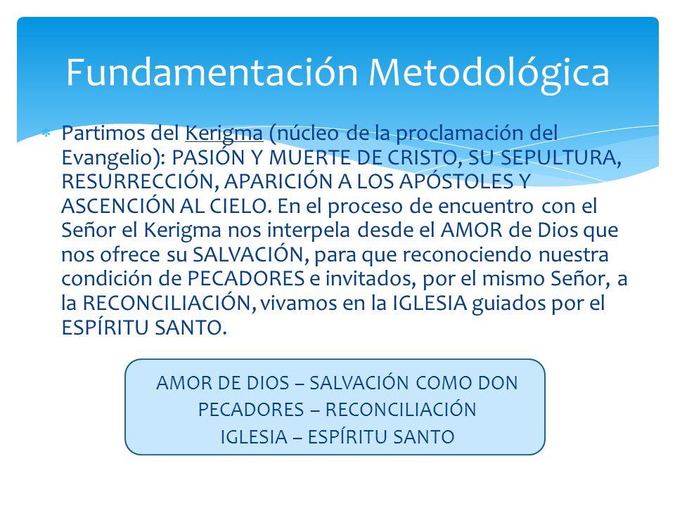 Fundamentación Metodológica